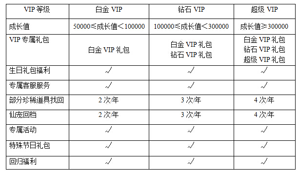 明朝游戏VIP特权.jpg
